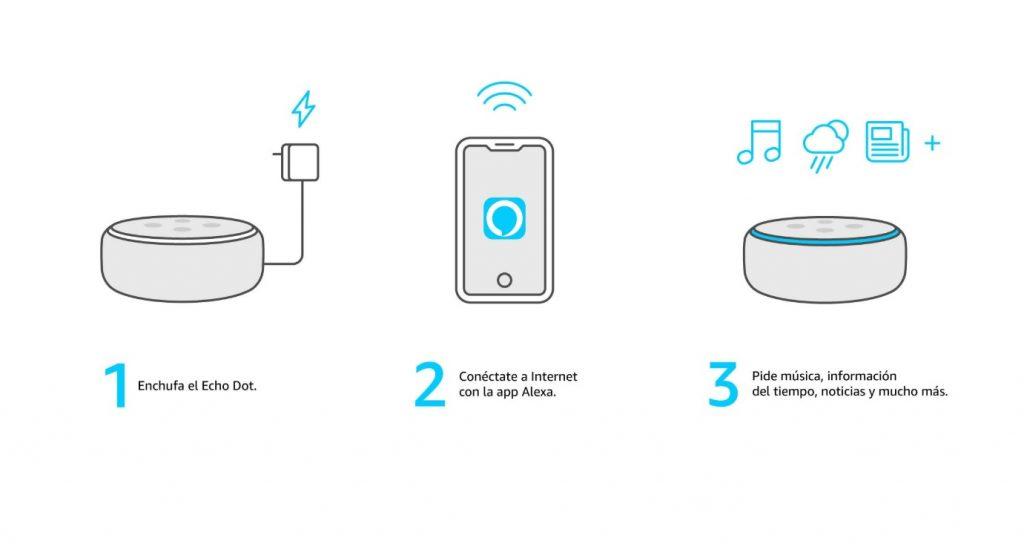 Como configurar Alexa echo dot